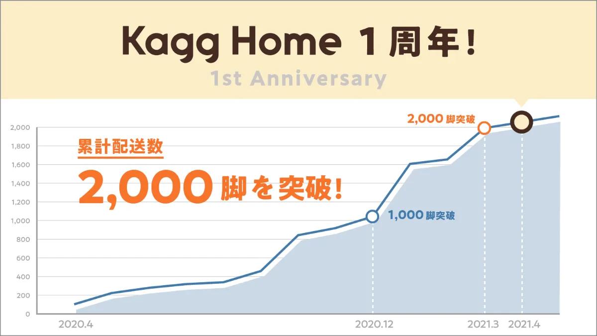 オフィスチェアを従業員宅に配送する「Kagg Home」、累計配送数2000脚突破