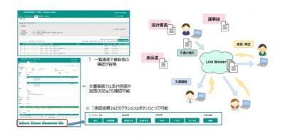 関係会社間での情報共有や意思決定を効率化するオープンソースプロダクト『Link Binder』を6月より提供