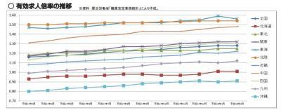 地域経済産業調査発表  –  経済産業省