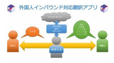 日本の労働力不足にロボットの活躍