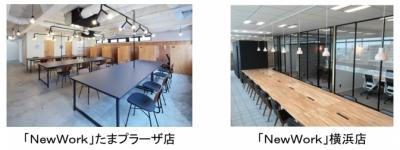サテライトシェアオフィス「NewWork」を活用して働き方改革(ワークスタイル・イノベーション)を推進