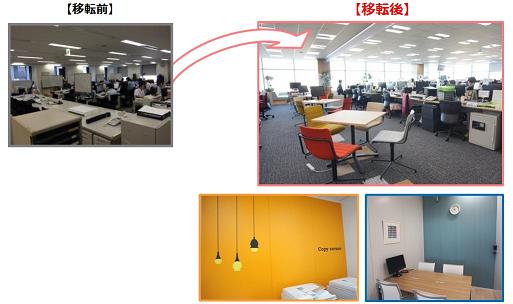 スタッフサービスが新たなオフィスを使った働き方改革を発表