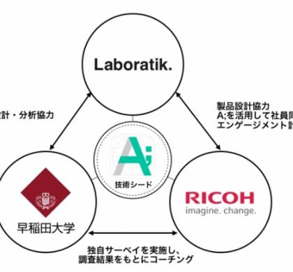 Laboratik、リコー、早稲田大学がHR Techサービスの共同研究を開始