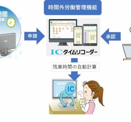 クラウド型勤怠管理システム「ICタイムリコーダー」、残業承認ワークフロー機能を追加