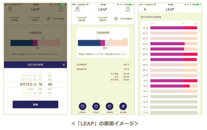 アイリッジ、スマートフォンアプリを活用した勤怠管理アプリ「LEAP」の提供を開始