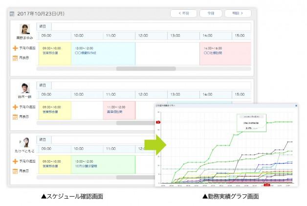 SNS型クラウド日報サービス「nanoty」、「スケジュール」「残業管理」機能を追加