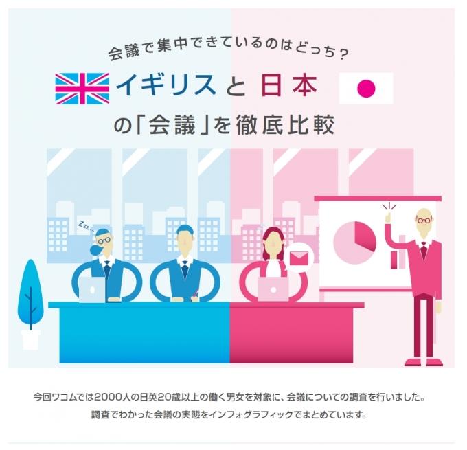 比較調査イギリスと日本の「会議」について