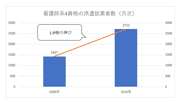 「看護のお仕事 派遣」、2018年1月より愛知県全域と静岡県の一部で事業展開