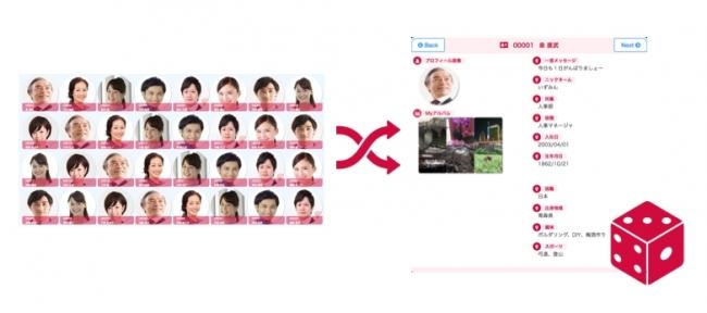 コミュニケーション型人事クラウド「Sharin」、新機能「ランダム自己紹介」2月リリース