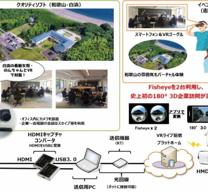 「OFF TOKYO」のシビレ、 「和歌山キャリアフェア」で「バーチャル会社訪問」を実施