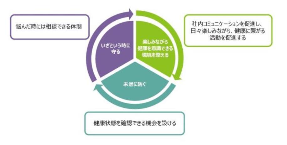健康経営宣言 by ジャパネットホールディングス