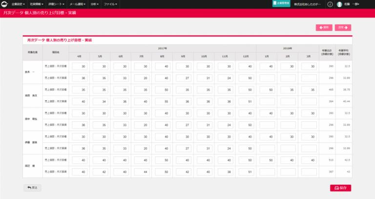 人事評価システム「コンピテンシークラウド」、月次データの入力・閲覧画面を搭載