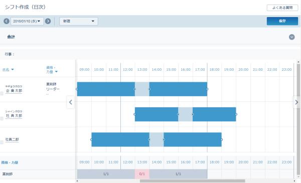 クラウド型勤怠管理サービス「AKASHI」、シフト管理機能を追加