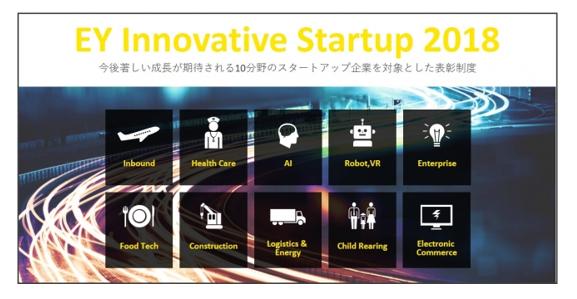 ママスクエア、EY Innovative Startup 2018受賞