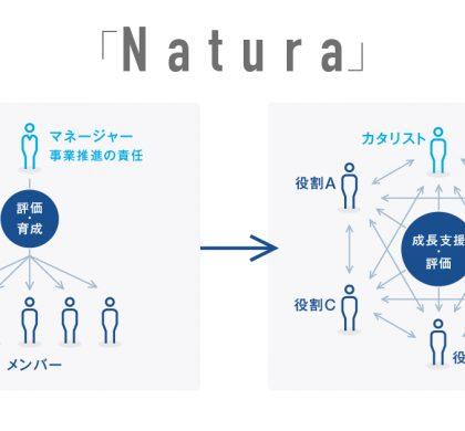 心理的安全性を醸成。ネットプロテクションズの新人事評価制度「Natura」
