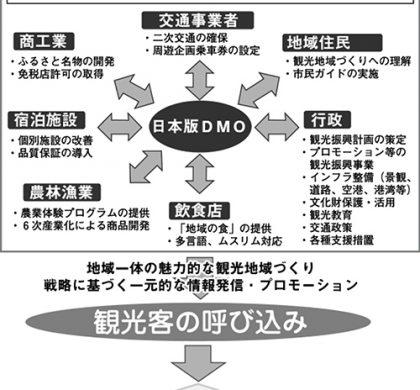 転職サイト「ビズリーチ」で公募した「浜松・浜名湖DMO」COO、大井川鐵道前社長が就任