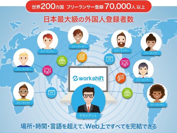 ワークシフトと九電、九州地区での外国人雇用促進を目指し、実証実験を開始