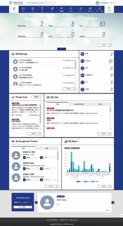 海外赴任者の人事情報を一元管理。モビリティ人事業務管理システム「RM+Online」