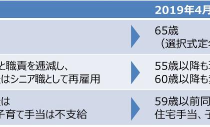 「働きがいの高い会社」を目指して。TIS、「65歳定年制度」を2019年4月導入