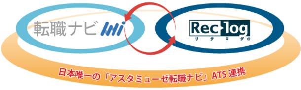 中途採用支援システム「リクログ」、「アスタミューゼ転職ナビ」と連携