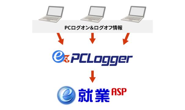 働き方改革関連法案に対応。PCログオン&ログオフ情報収集ツール「ez-PCLogger」