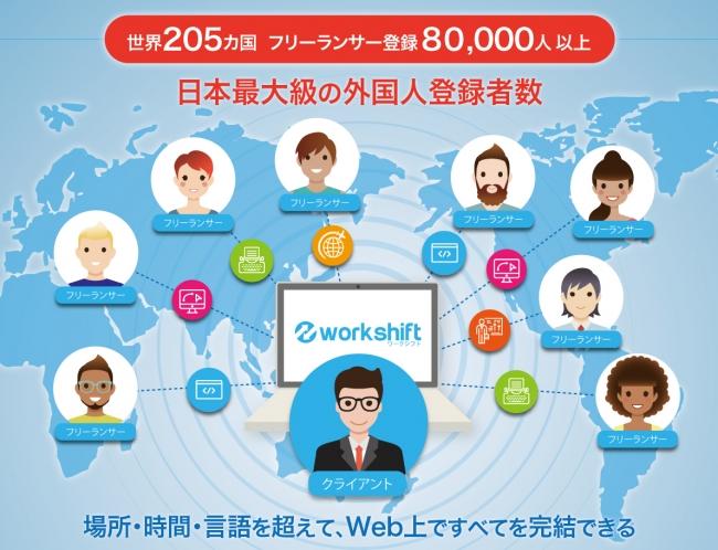外国人材活用を促進。ワークシフト・ソリューション、グローバルパワーと業務提携