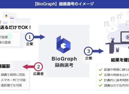 WEB面接システム「BioGraph」の録画選考機能、ドトールが新卒採用選考に導入