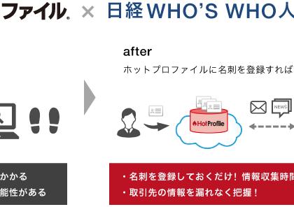名刺管理ツール「ホットプロファイル」、「日経WHO'S WHO人事異動情報」と連携