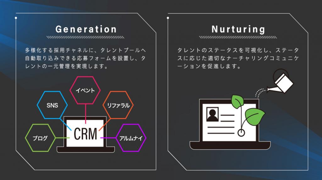 企業の採用マーケティングを実現。パーソル、「HITO-Link CRM」β版をリリース