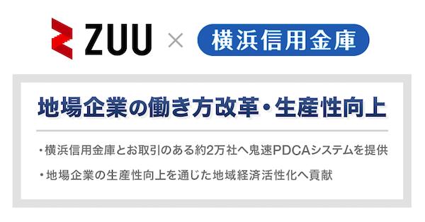 「鬼速PDCAシステム」のZUU、横浜信用金庫の取引企業に対し「働き方改革」を支援