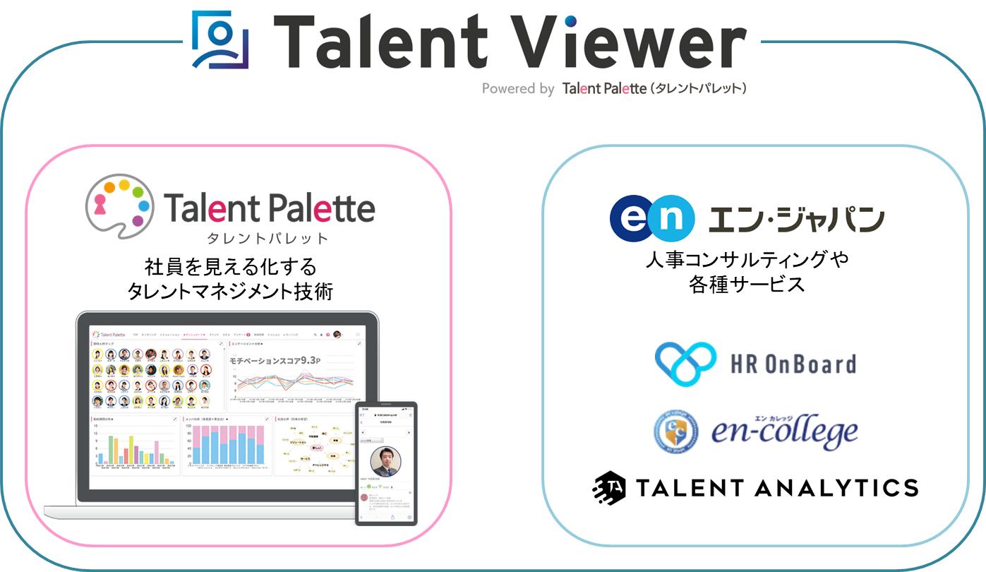 タレントマネジメントシステム「Talent Palette」、エン・ジャパンにOEM提供