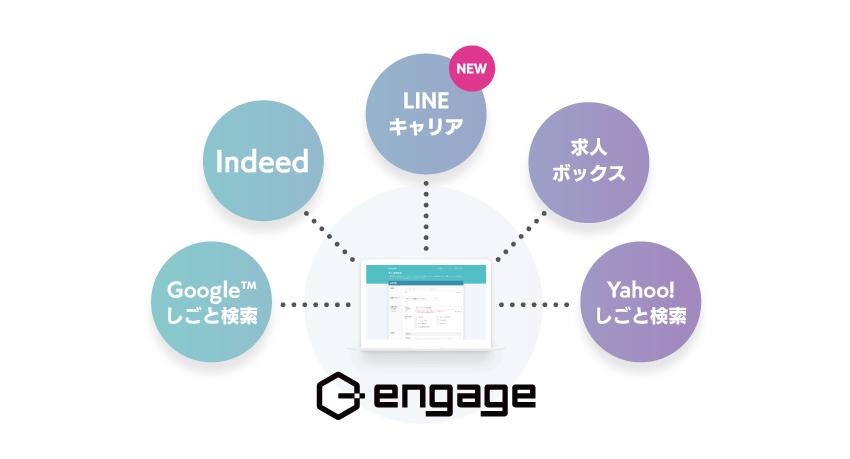 エン・ジャパンの採用支援ツール「engage」、求人情報を「LINEキャリア」で同時掲載へ