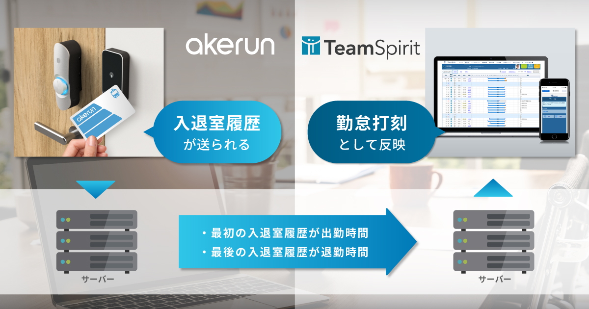 「Akerun入退室管理システム」と「TeamSpirit」、連携サービスを提供開始