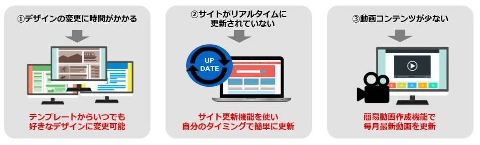 マーケティング視点を手軽に導入。採用クラウドサービス「TORERU Lite」提供開始