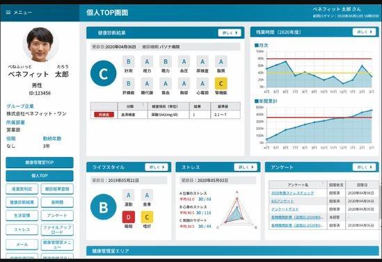 人事データや健康情報を一括管理。「ベネワン・プラットフォーム」、提供開始