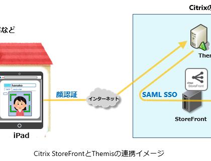 DDS、万能認証基盤「Themis」を活用した仮想デスクトップ環境を提供開始