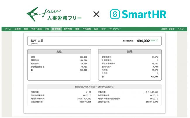 「人事労務freee」と「SmartHR」、給与明細データの連携を開始