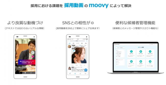 新しい採用手法を提案。採用動画配信プラットフォーム「moovy」、β版公開
