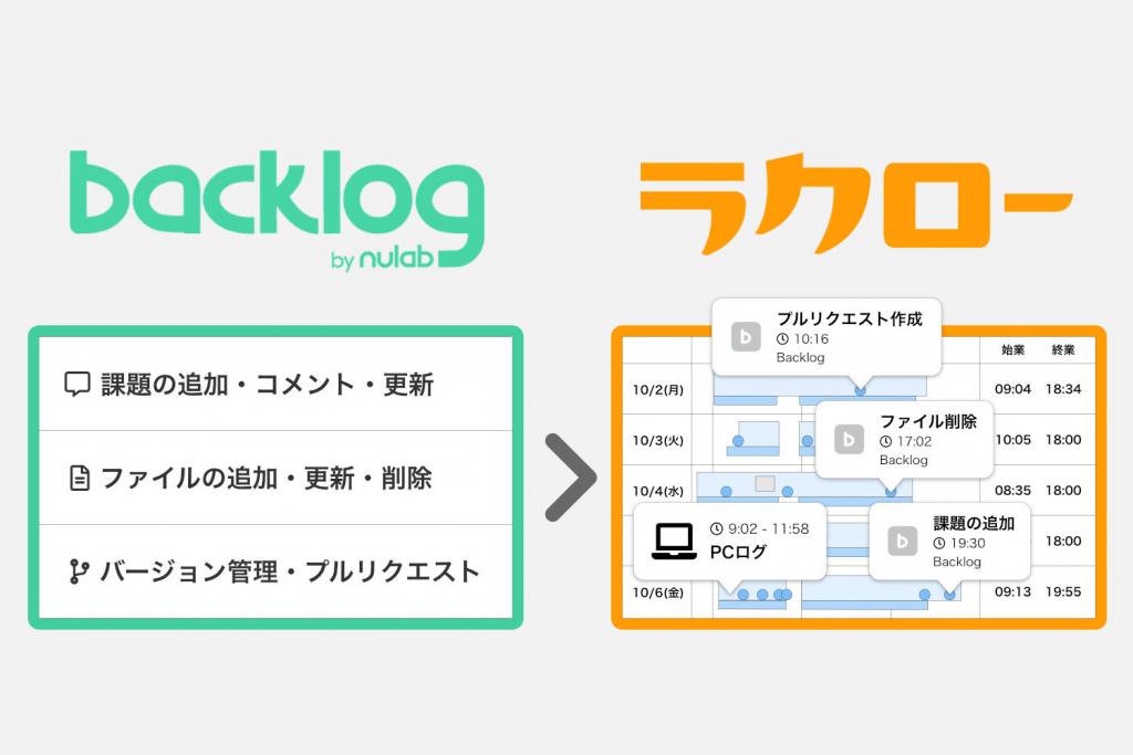 プロジェクト管理ツール「Backlog」、打刻レス勤怠管理サービス「ラクロー」と連携