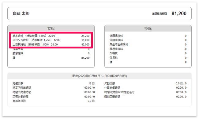 クラウド人事労務ソフト「人事労務freee」、複数時給対応機能をリリース