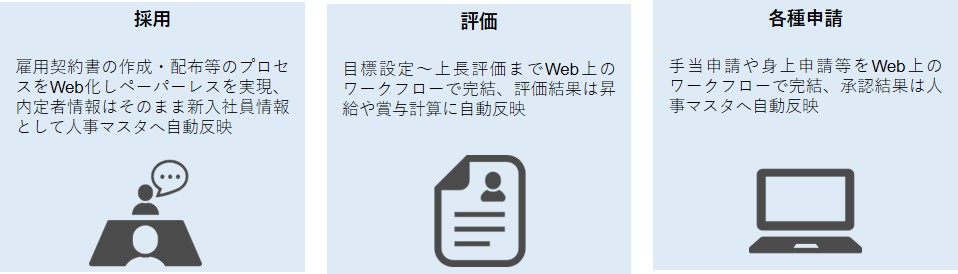 統合人事システム「COMPANY」、桜美林学園でワークスタイルを改革