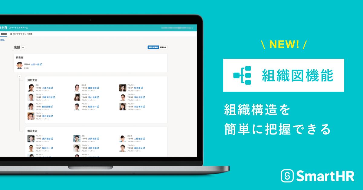 クラウド人事労務ソフト「SmartHR」、従業員情報を活用する「組織図」機能を公開